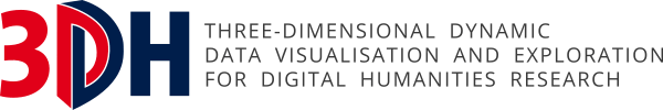 Three-Dimensional Dynamic Data Visualization and Interpretation for Digital Humanities Research