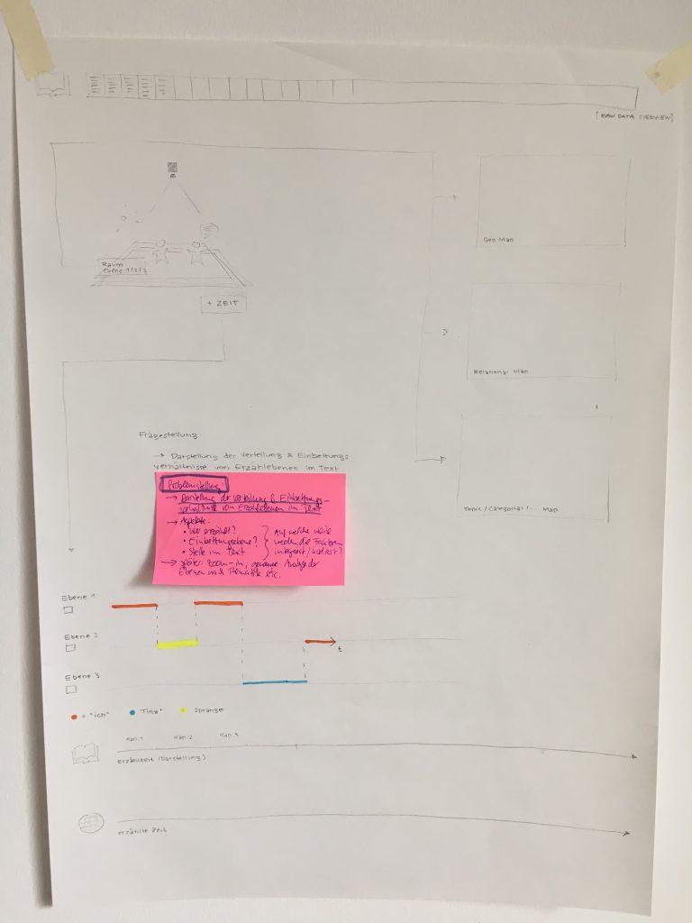 visualisation-sheet-3
