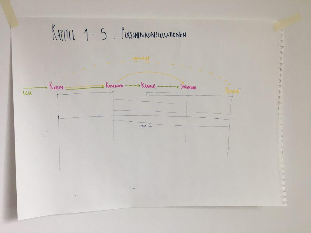 visualisation-sheet-6jpg